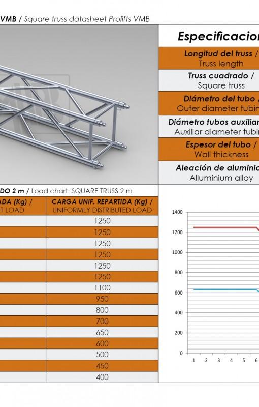 trs-40-2 CUADRADO