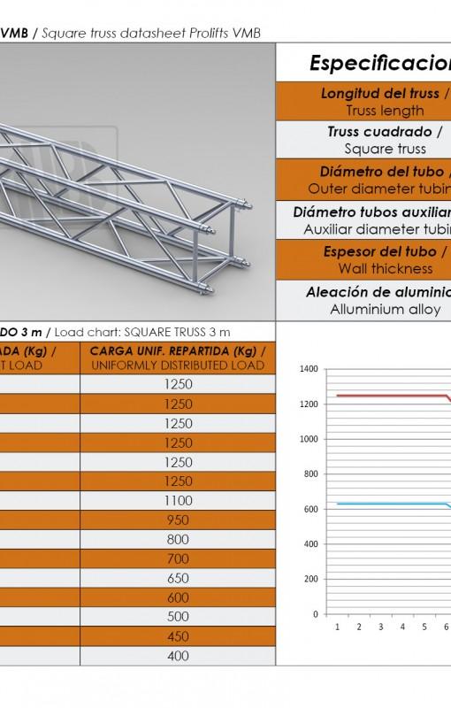trs-40-3 CUADRADO